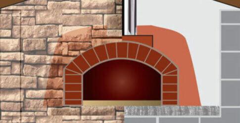 masonry oven assembly